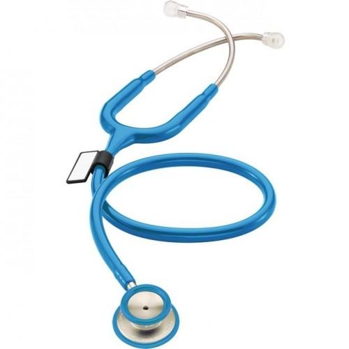 Wycena praw z umów o pakiety medyczne